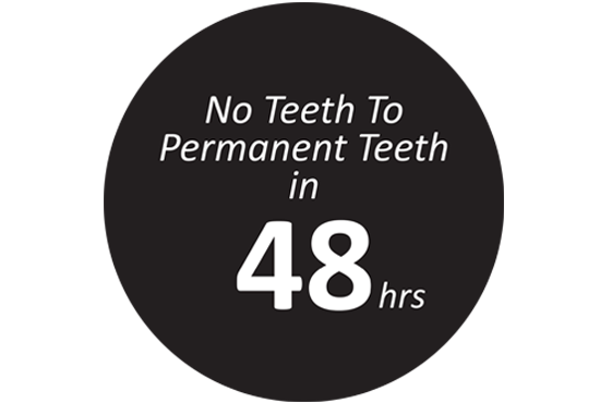 Best dental clinic in Coimbatore